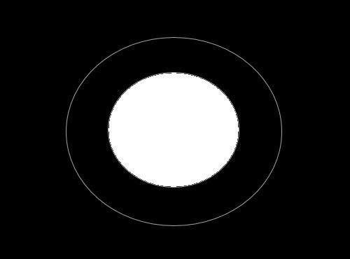 Hình avatar trắng đen đẹp