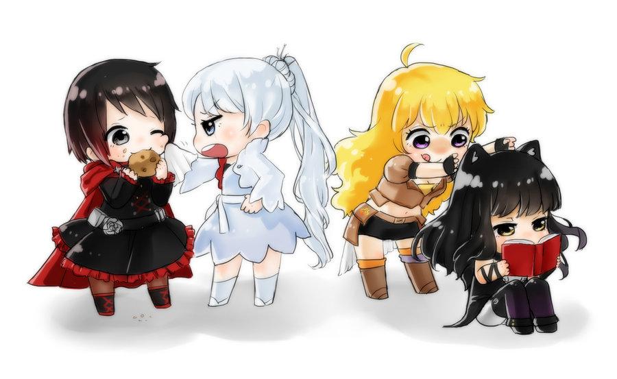 Hình ảnh anime chibi dễ thương