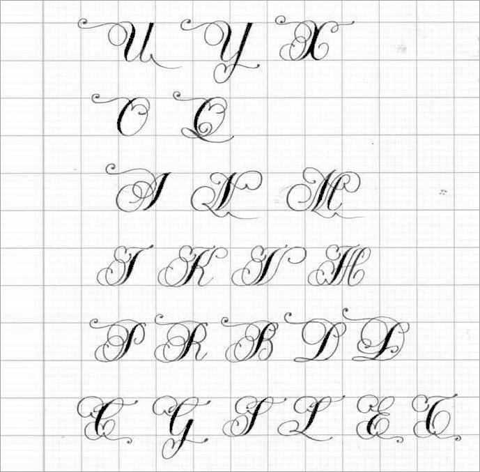 Bảng chữ cái viết hoa sáng tạo